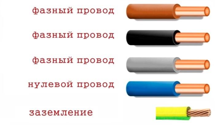 маркировка кабеля по цвету